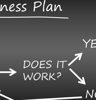 DOES YOUR 2020 BUSINESS PLAN INCLUDE THESE KEY REQUIREMENTS
